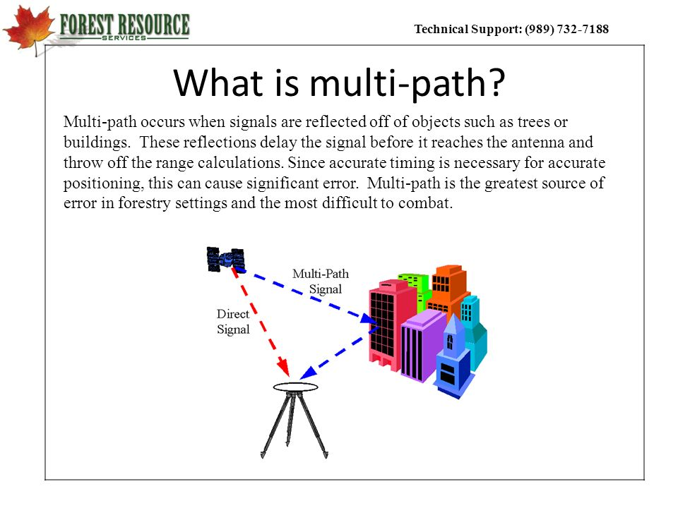 Technical Support: (989) 732-7188 What is multi-path? Multi-path occurs when signals are reflected off of objects such as trees or buildings. These re