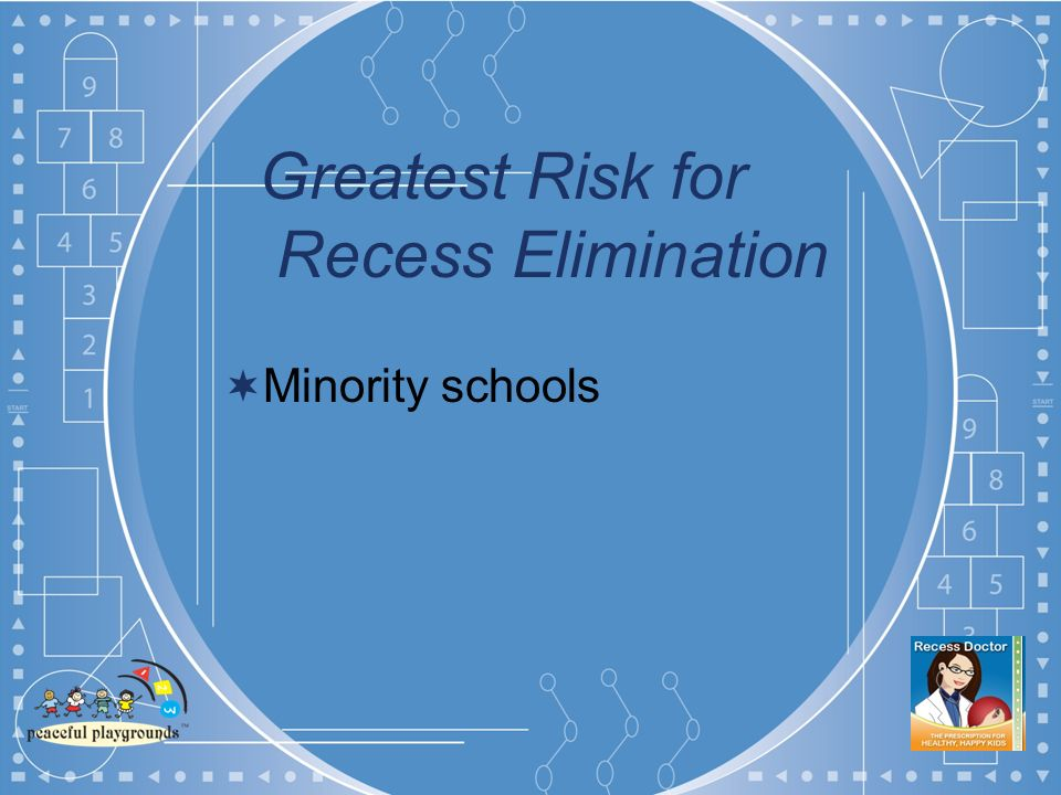 Greatest Risk for Recess Elimination Minority schools