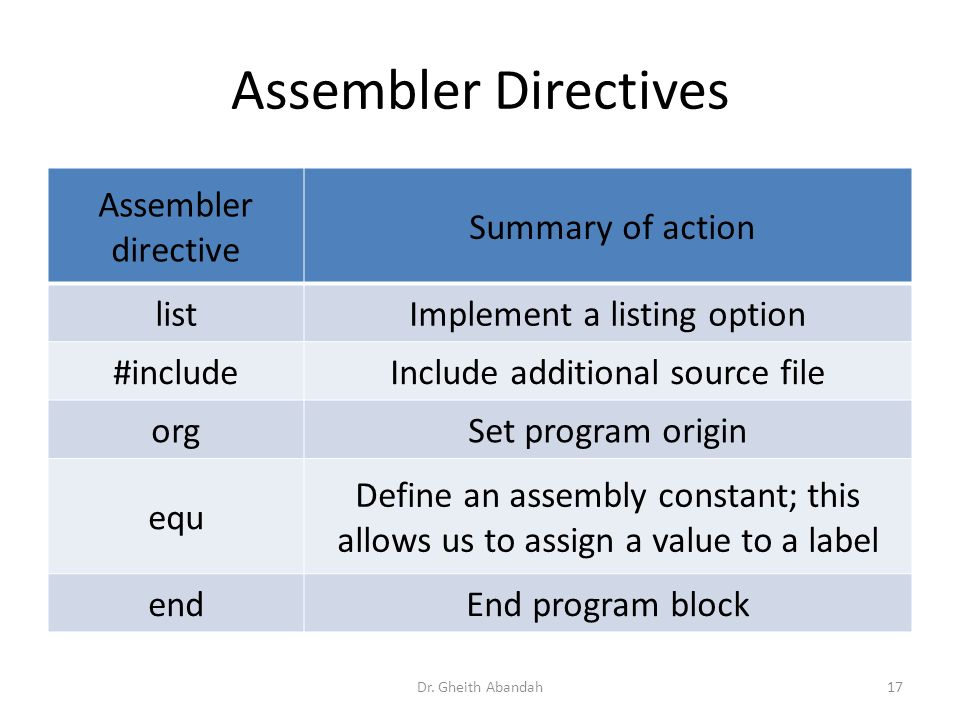 Assembler Directives Assembler directive Summary of action listImplement a listing option #includeInclude additional source file orgSet program origin equ Define an assembly constant; this allows us to assign a value to a label endEnd program block Dr.