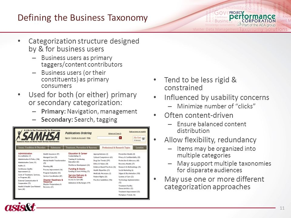 Defining the Business Taxonomy Categorization structure designed by & for business users – Business users as primary taggers/content contributors – Bu