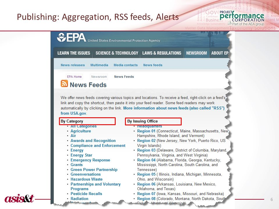 Publishing: Aggregation, RSS feeds, Alerts 6