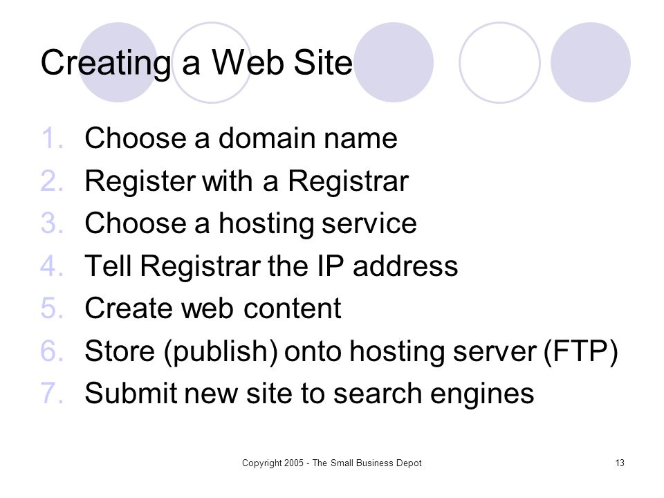 Copyright 2005 - The Small Business Depot13 Creating a Web Site 1.Choose a domain name 2.Register with a Registrar 3.Choose a hosting service 4.Tell Registrar the IP address 5.Create web content 6.Store (publish) onto hosting server (FTP) 7.Submit new site to search engines