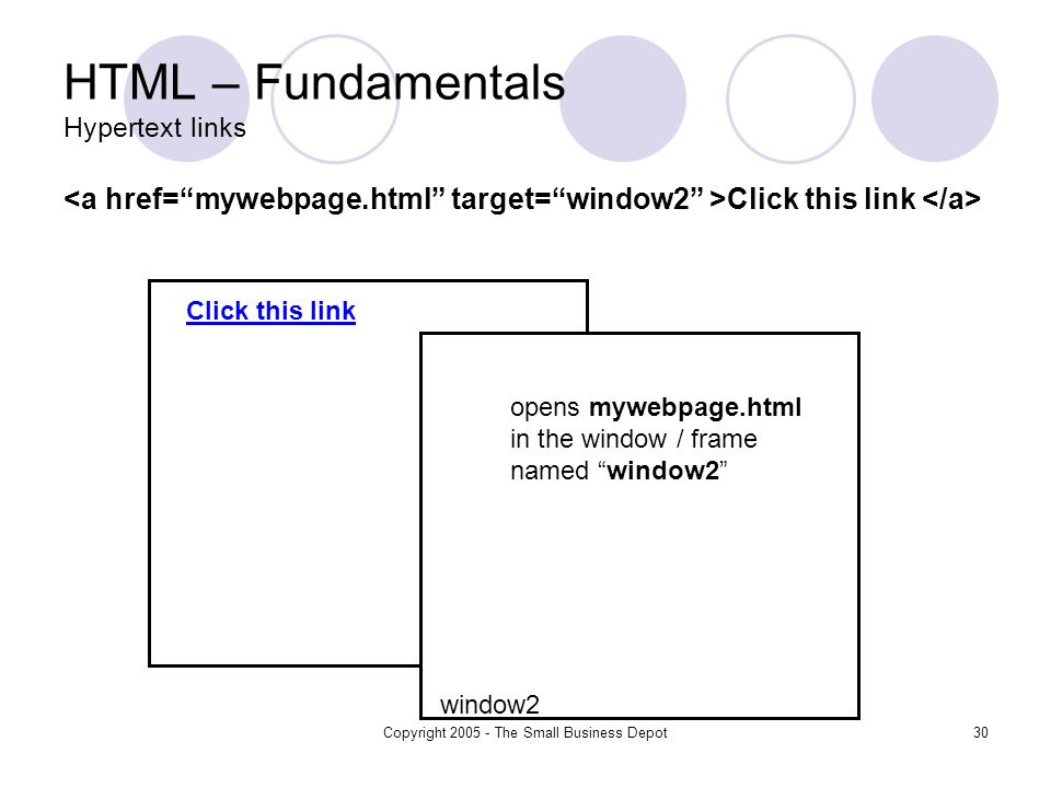 Copyright 2005 - The Small Business Depot30 HTML – Fundamentals Hypertext links Click this link opens mywebpage.html in the window / frame named window2 Click this link window2