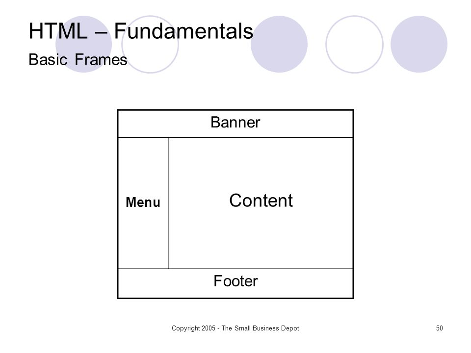 Copyright 2005 - The Small Business Depot50 HTML – Fundamentals Basic Frames Banner Menu Content Footer