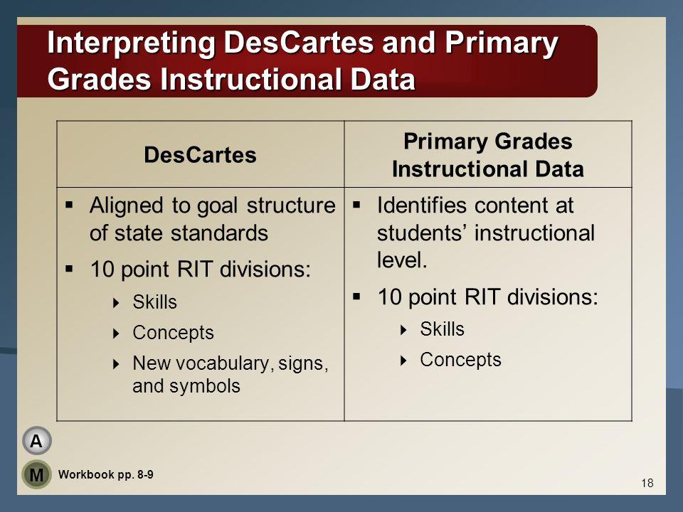Interpreting DesCartes and Primary Grades Instructional Data 18 Workbook pp. 8-9 A M DesCartes Primary Grades Instructional Data Aligned to goal struc