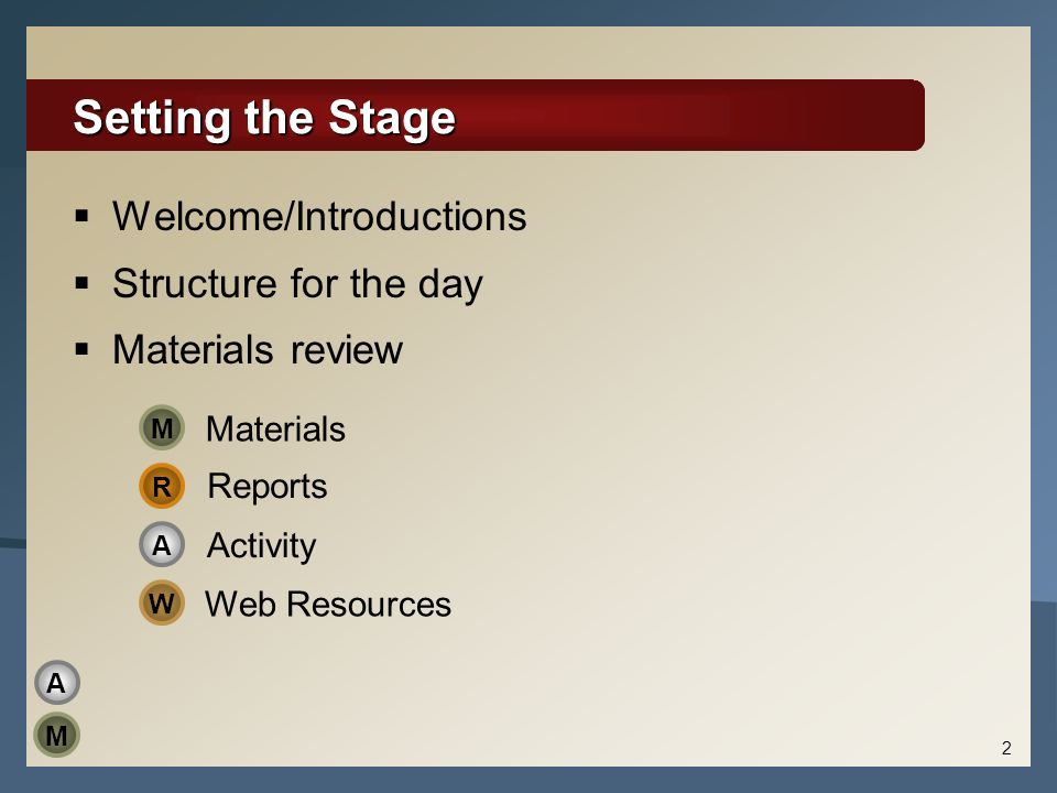 Setting the Stage Welcome/Introductions Structure for the day Materials review 2 A M R A M Materials Reports Activity Web Resources W