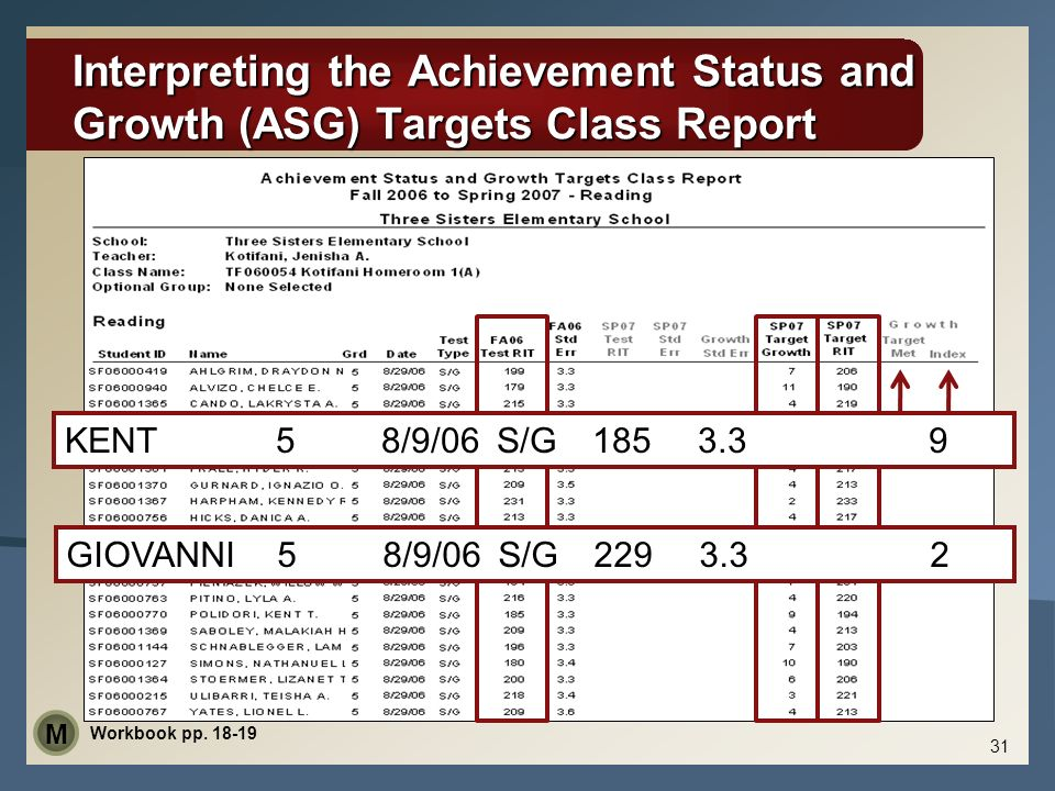 Interpreting the Achievement Status and Growth (ASG) Targets Class Report 31 Workbook pp. 18-19 M KENT 58/9/06 S/G1853.3 9 GIOVANNI58/9/06 S/G2293.3 2