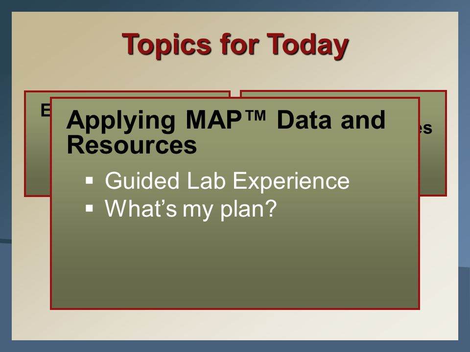 Topics for Today Applying MAP Data and Resources Guided Lab Experience Whats my plan? Essential Reports Examining Key Reports Recorded Differentiated