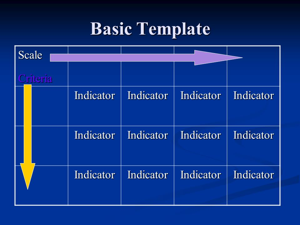 Basic Template ScaleCriteria IndicatorIndicatorIndicatorIndicator IndicatorIndicatorIndicatorIndicator IndicatorIndicatorIndicatorIndicator