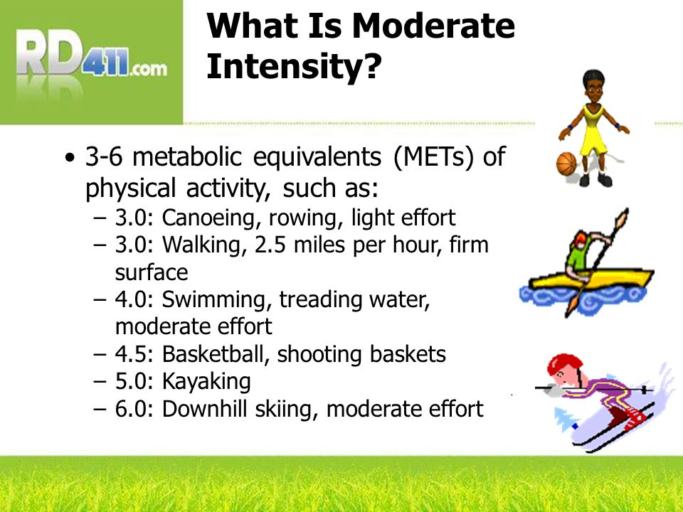 What Is Moderate Intensity.