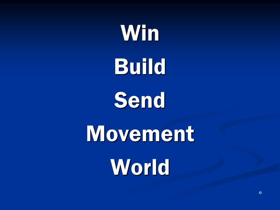 WinBuildSendMovementWorld