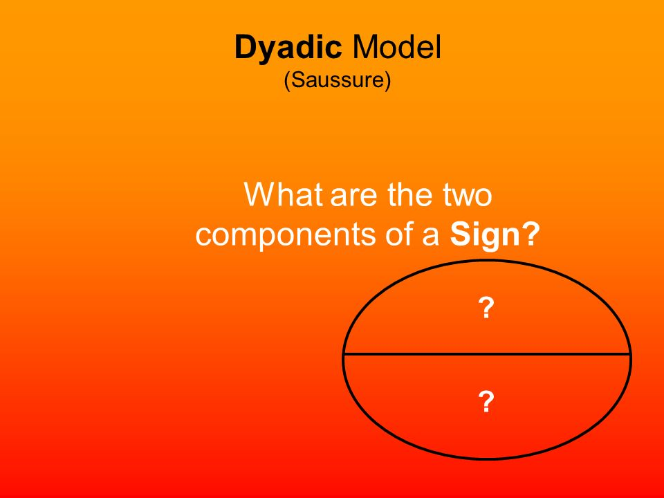 What are the two components of a Sign? ? ? Dyadic Model (Saussure)