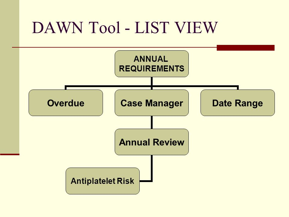ANNUAL REQUIREMENTS OverdueCase Manager Annual Review Antiplatelet Risk Date Range DAWN Tool - LIST VIEW