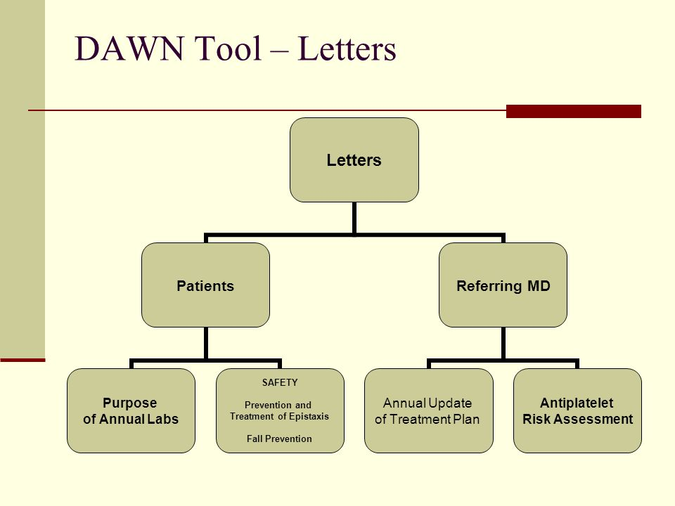 DAWN Tool – Letters Letters Patients Purpose of Annual Labs SAFETY Prevention and Treatment of Epistaxis Fall Prevention Referring MD Annual Update of Treatment Plan Antiplatelet Risk Assessment