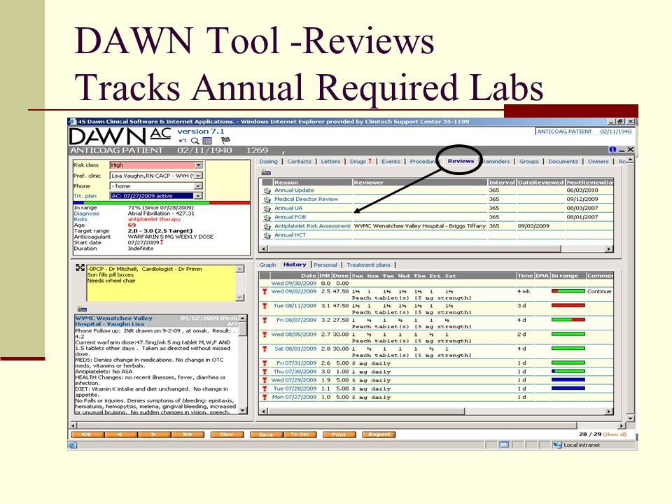 DAWN Tool -Reviews Tracks Annual Required Labs
