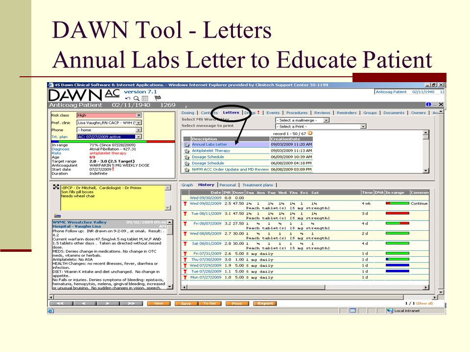 DAWN Tool - Letters Annual Labs Letter to Educate Patient