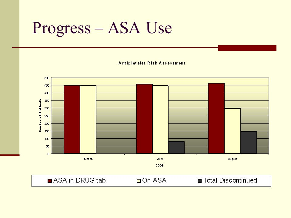 Progress – ASA Use