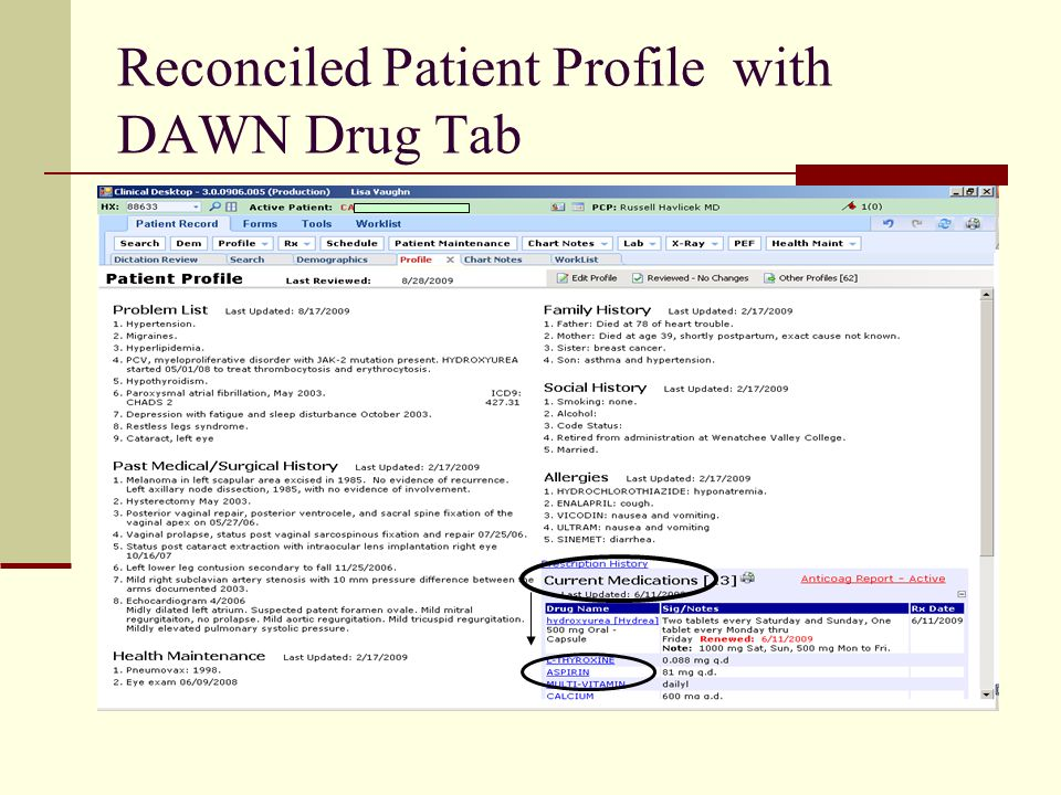 Reconciled Patient Profile with DAWN Drug Tab