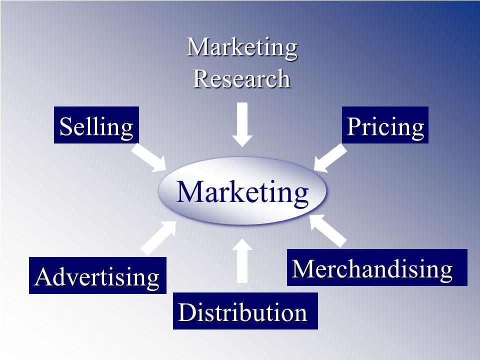 Pricing MarketingResearch Selling Advertising Distribution Merchandising Marketing