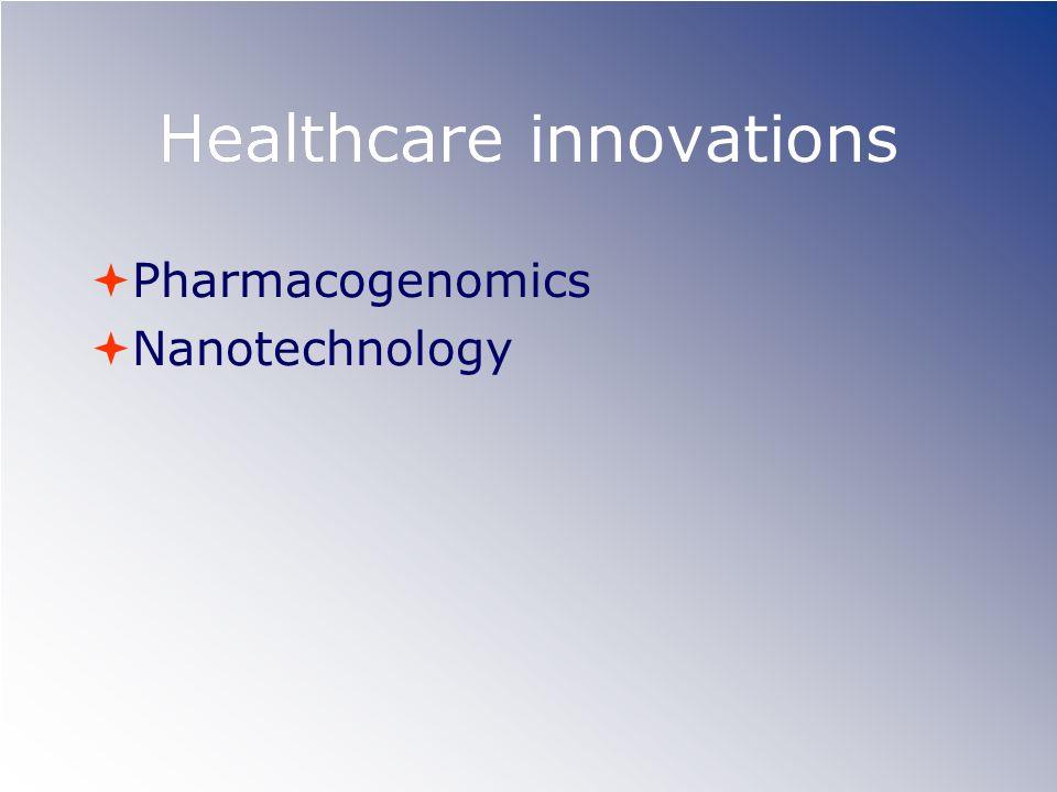 Healthcare innovations Pharmacogenomics Nanotechnology Pharmacogenomics Nanotechnology