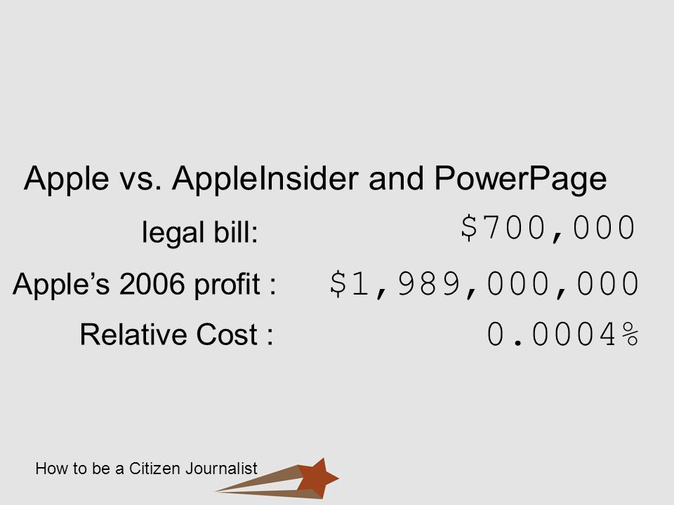 How to be a Citizen Journalist Apple vs. AppleInsider and PowerPage legal bill: $700,000 Apples 2006 profit : $1,989,000,000 Relative Cost : 0.0004%
