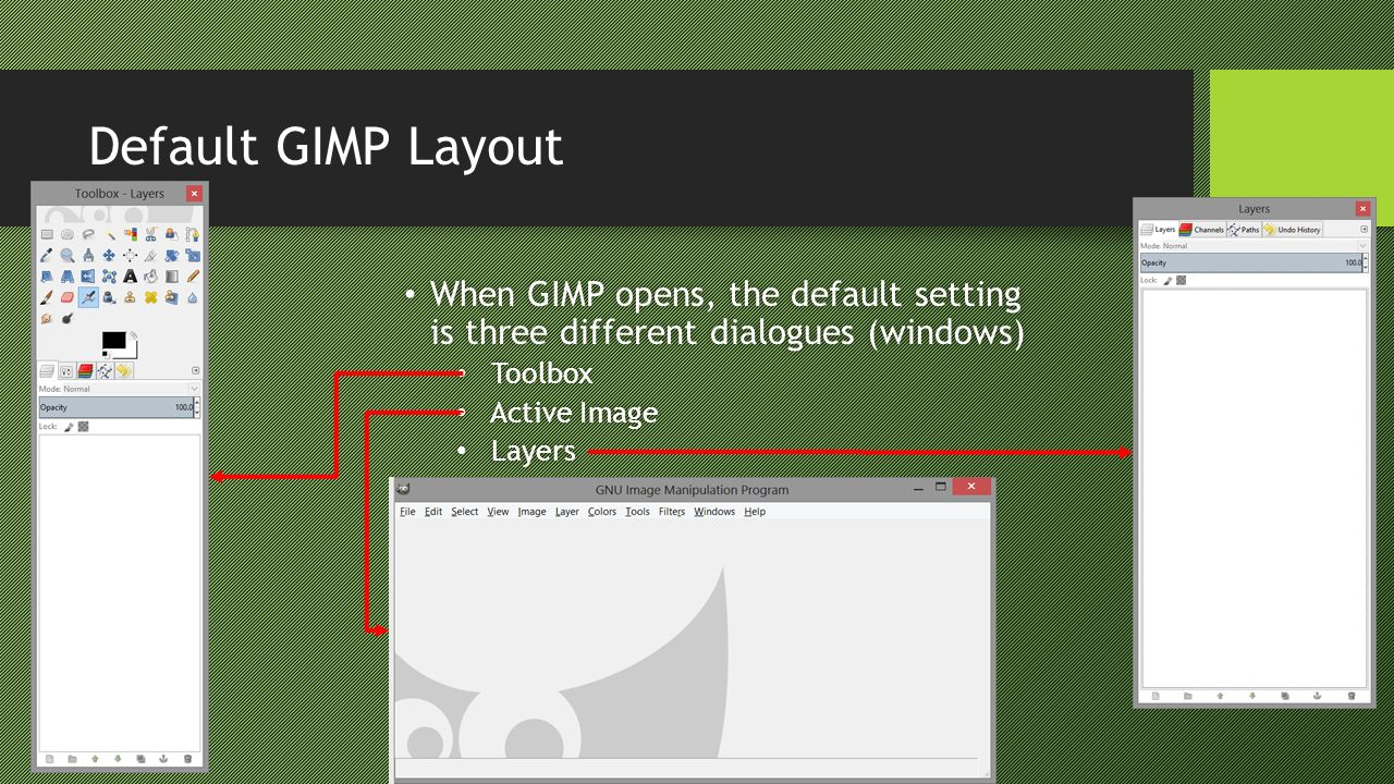 Default GIMP Layout When GIMP opens, the default setting is three different dialogues (windows) When GIMP opens, the default setting is three different dialogues (windows) Toolbox Toolbox Active Image Active Image Layers Layers