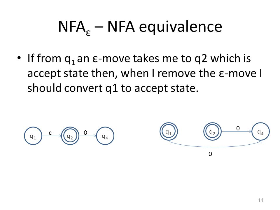 14 NFA ε – NFA equivalence If from q 1 an ε-move takes me to q2 which is accept state then, when I remove the ε-move I should convert q1 to accept sta