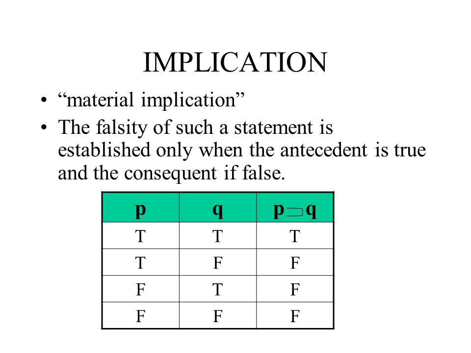 IMPLICATION pqp q TTT TFF FTF FFF material implication The falsity of such a statement is established only when the antecedent is true and the consequent if false.