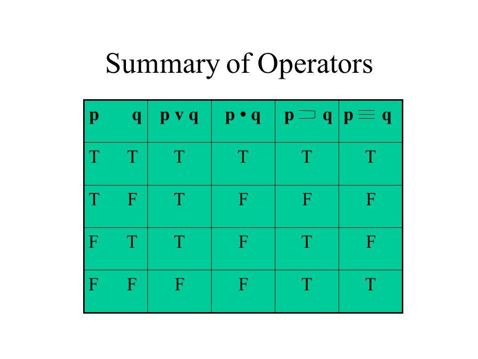 Summary of Operators TTFFF FTFTF T FFFTT F TTTTT p q p v qp q