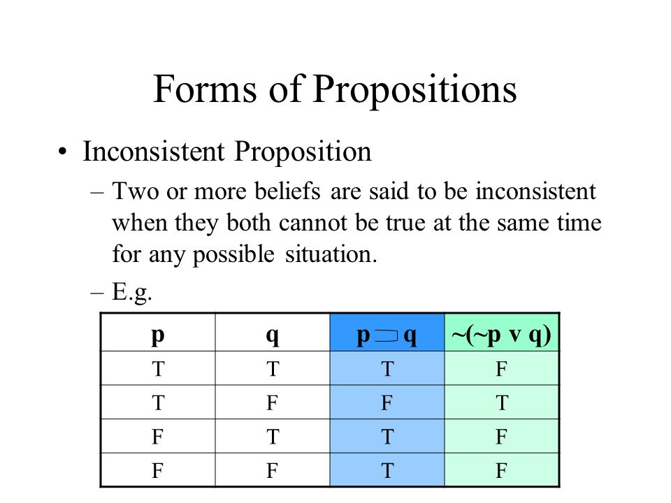 Forms of Propositions Inconsistent Proposition –Two or more beliefs are said to be inconsistent when they both cannot be true at the same time for any possible situation.
