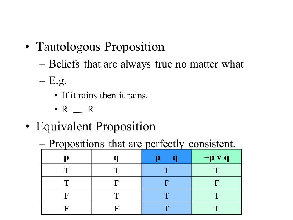 Tautologous Proposition –Beliefs that are always true no matter what –E.g. If it rains then it rains. R Equivalent Proposition –Propositions that are