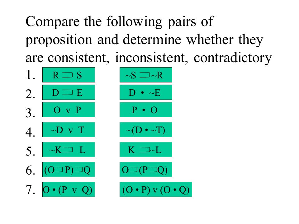 Compare the following pairs of proposition and determine whether they are consistent, inconsistent, contradictory 1. 2. 3. 4. 5. 6. 7. R S~S ~R D ~E D