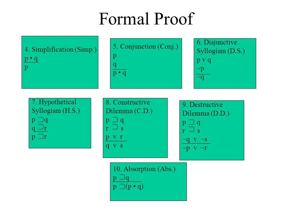 Formal Proof 4. Simplification (Simp.) p q p 5. Conjunction (Conj.) p q p q 6. Disjunctive Syllogism (D.S.) p v q ~p ~q 7. Hypothetical Syllogism (H.S