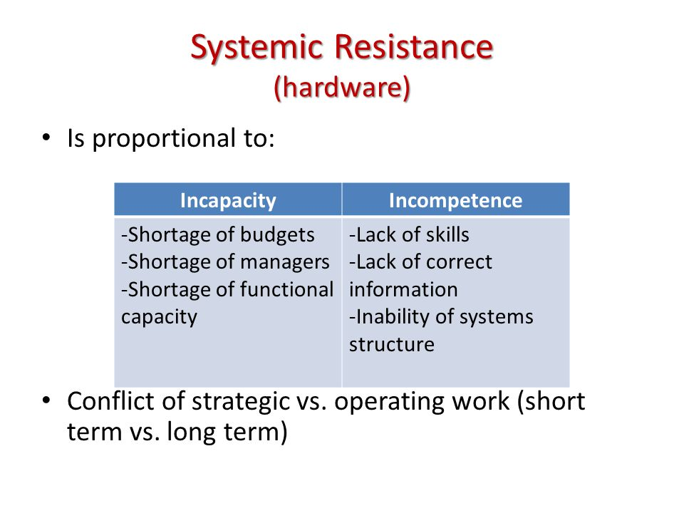 Systemic Resistance (hardware) Is proportional to: Conflict of strategic vs. operating work (short term vs. long term) IncapacityIncompetence -Shortag