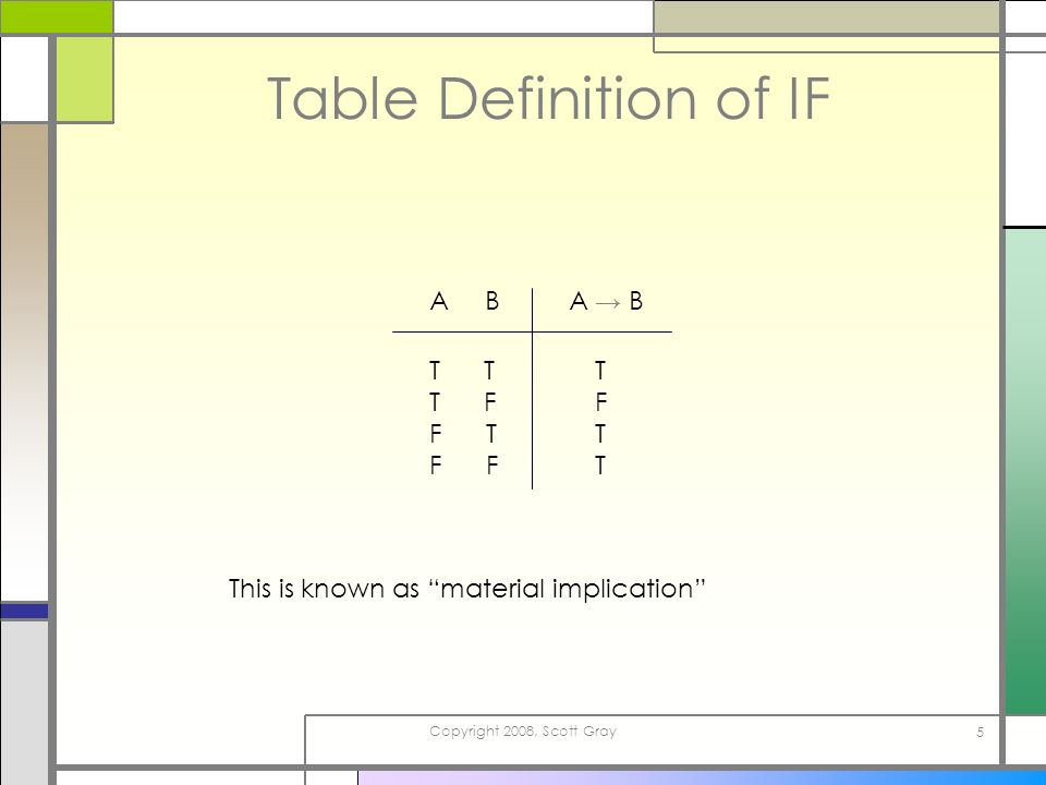 Copyright 2008, Scott Gray 5 Table Definition of IF A B T T T F F T F F TFTTTFTT This is known as material implication