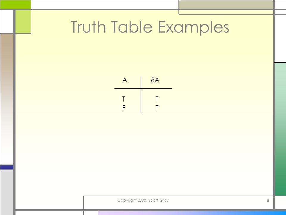 Copyright 2008, Scott Gray 8 Truth Table Examples AA TFTFT