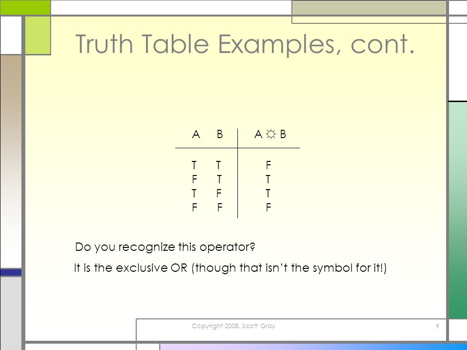 Copyright 2008, Scott Gray 9 Truth Table Examples, cont. A B T T F T T F F F FTTFFTTF Do you recognize this operator? It is the exclusive OR (though t