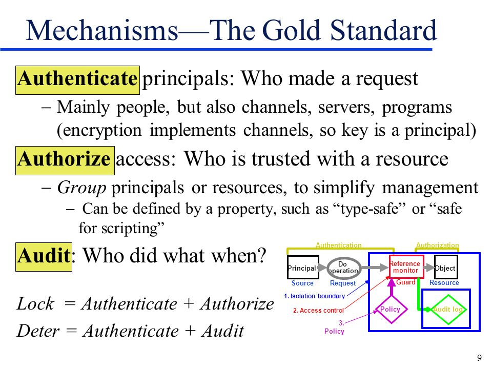 9 MechanismsThe Gold Standard Authenticate principals: Who made a request Mainly people, but also channels, servers, programs (encryption implements c