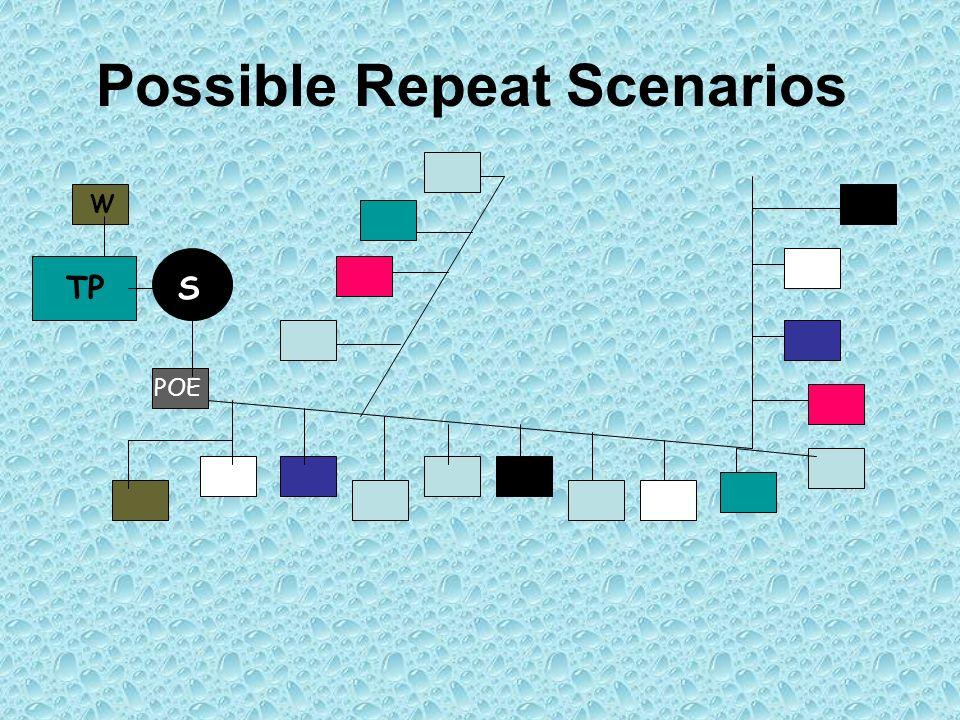 Possible Repeat Scenarios W TPS POE