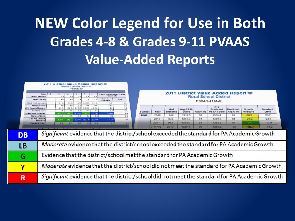 NEW Color Legend for Use in Both Grades 4-8 & Grades 9-11 PVAAS Value-Added Reports