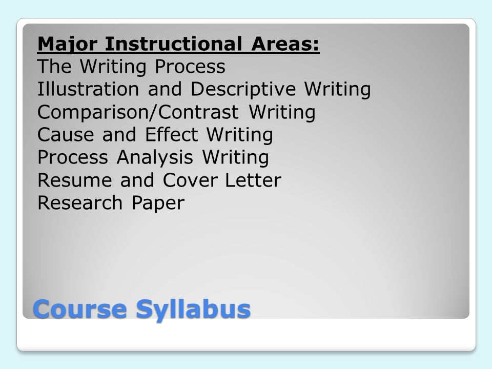 Course Syllabus Major Instructional Areas: The Writing Process Illustration and Descriptive Writing Comparison/Contrast Writing Cause and Effect Writi