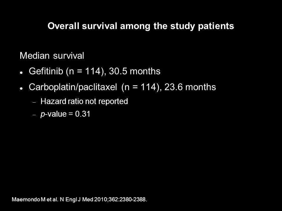 Maemondo M et al. N Engl J Med 2010;362:2380-2388. Overall survival among the study patients Median survival Gefitinib (n = 114), 30.5 months Carbopla