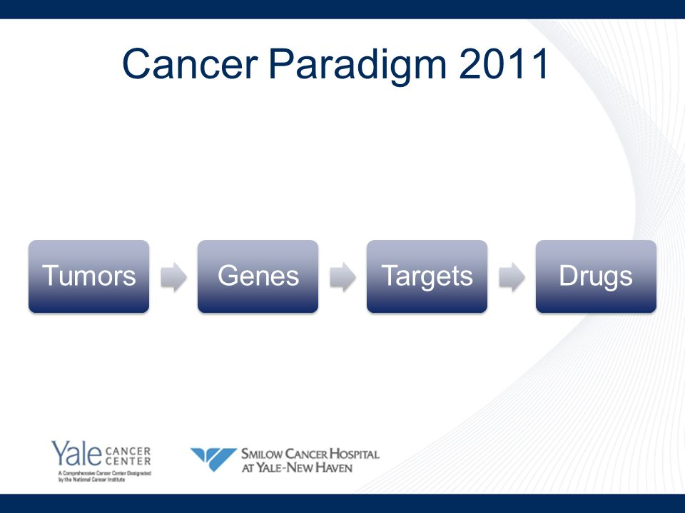 Cancer Paradigm 2011 TumorsGenesTargetsDrugs