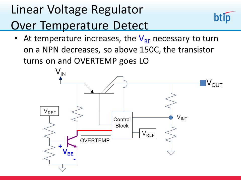 Linear Voltage Regulator Over Temperature Detect At temperature increases, the V BE necessary to turn on a NPN decreases, so above 150C, the transistor turns on and OVERTEMP goes LO V IN V OUT V INT V REF Control Block OVERTEMP V REF + - V BE