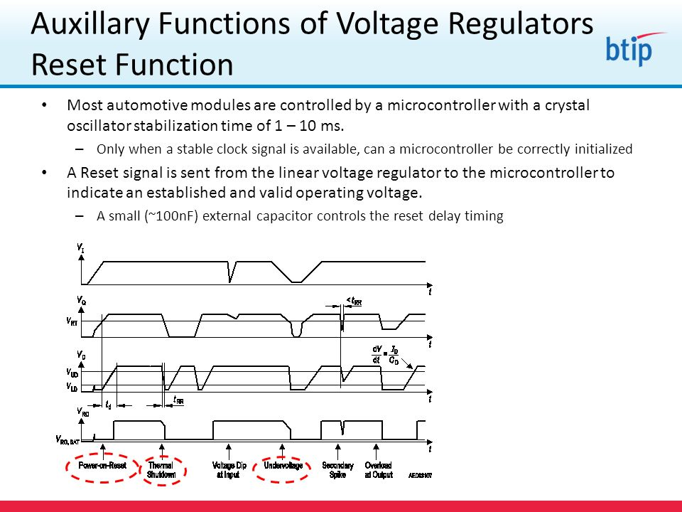 Auxillary Functions of Voltage Regulators Reset Function Most automotive modules are controlled by a microcontroller with a crystal oscillator stabilization time of 1 – 10 ms.