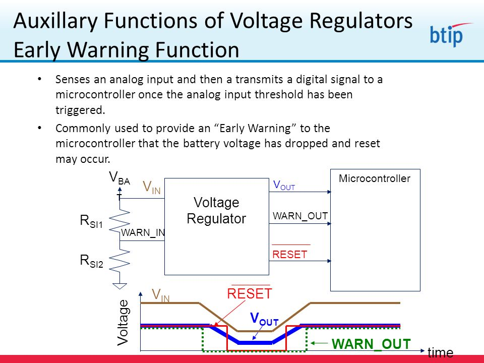 Auxillary Functions of Voltage Regulators Early Warning Function Senses an analog input and then a transmits a digital signal to a microcontroller once the analog input threshold has been triggered.