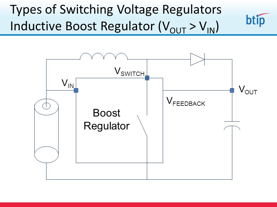 Types of Switching Voltage Regulators Inductive Boost Regulator (V OUT > V IN ) Boost Regulator V IN V SWITCH V OUT V FEEDBACK