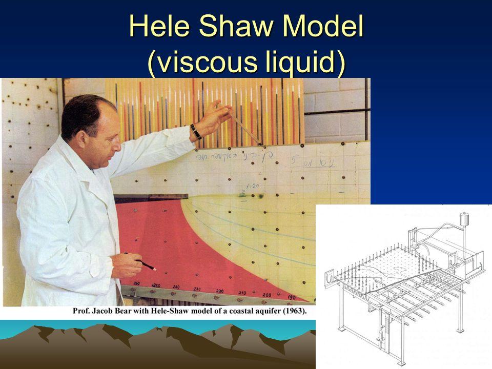 Hele Shaw Model (viscous liquid)