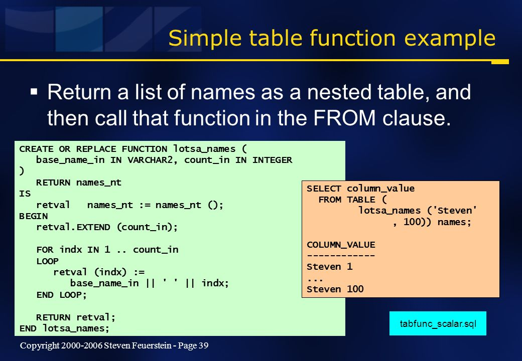 Copyright 2000-2006 Steven Feuerstein - Page 39 Simple table function example Return a list of names as a nested table, and then call that function in the FROM clause.