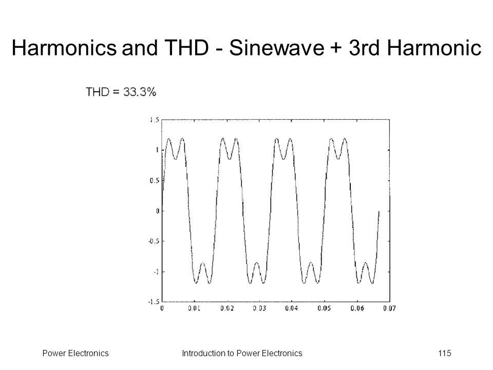 Introduction to Power ElectronicsPower Electronics115 Harmonics and THD - Sinewave + 3rd Harmonic